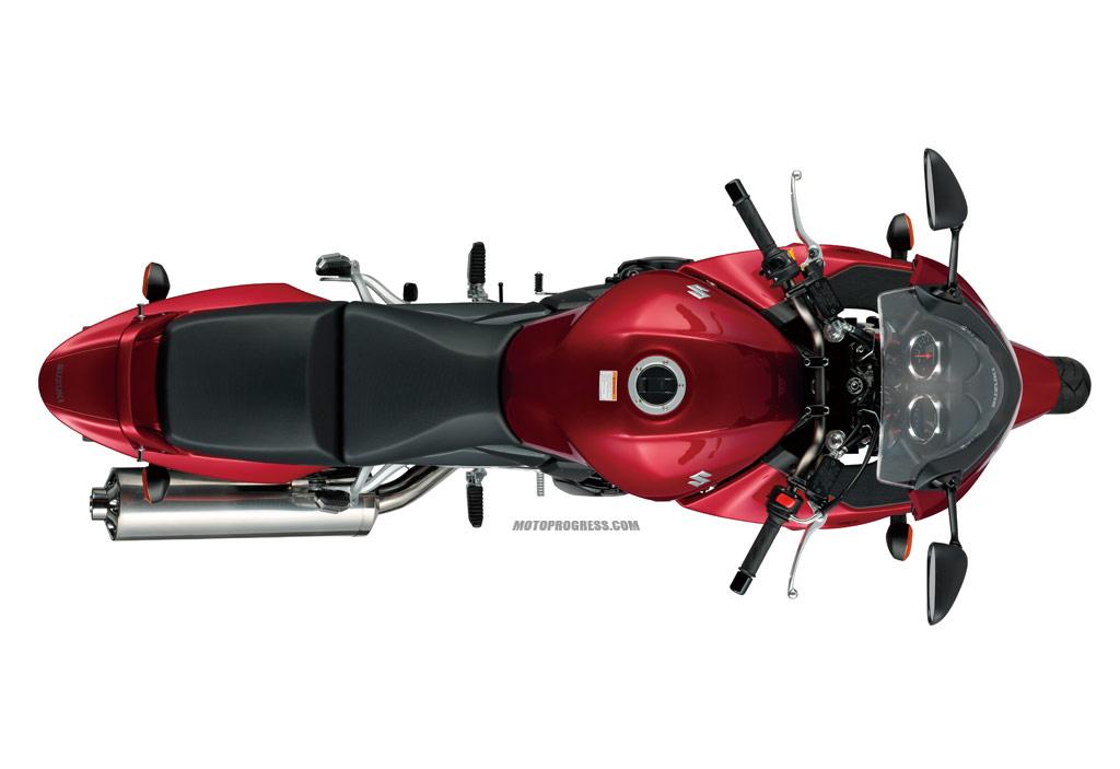 Suzuki Bandit 1250s 2015 Fiche Technique